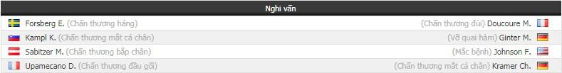Nhận định tỷ lệ cược kèo bóng đá tài xỉu trận Leipzig vs Mgladbach - Ảnh 1.