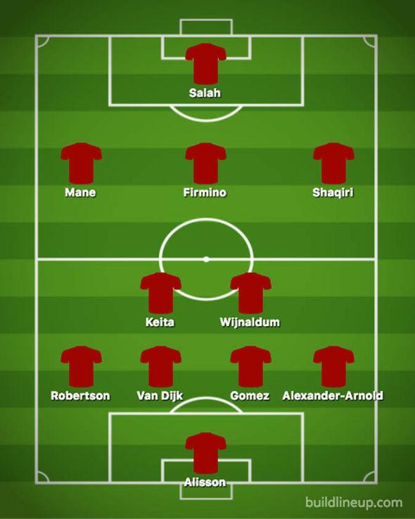 Klopp sẽ thay đổi đội hình của Liverpool như thế nào cho trận derby Merseyside? - Ảnh 6.