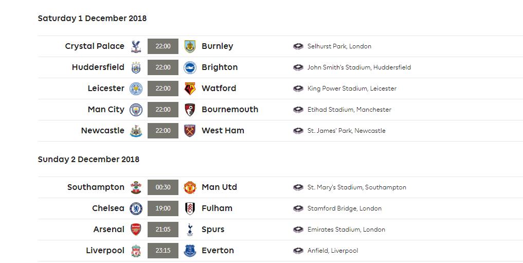 Bảng xếp hạng Ngoại hạng Anh 2018/19 có thể thay đổi như thế nào sau vòng 14? - Ảnh 12.