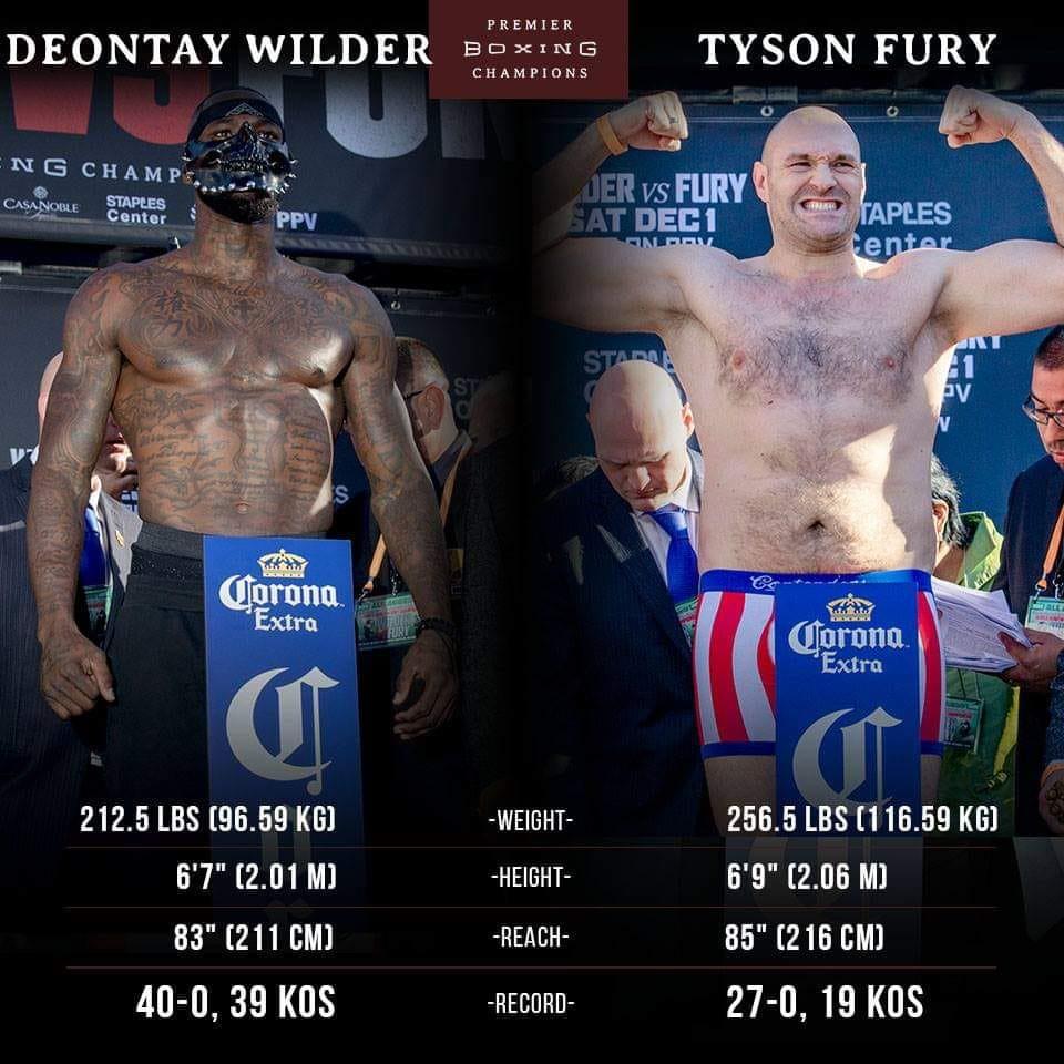 Cả Deontay Wilder lẫn Tyson Fury đều đang ở mức cân nặng thấp kỷ lục trước ngày thi đấu - Ảnh 5.