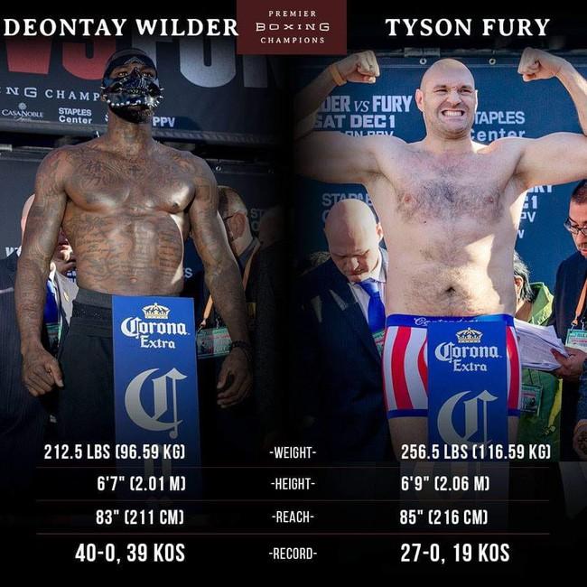 TRỰC TIẾP Quyền Anh: Tyson Fury vs Deontay Wilder - Ảnh 9.