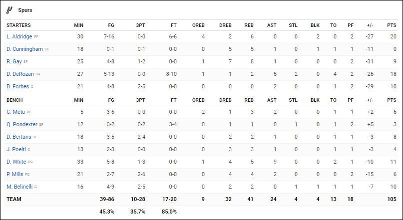 James Harden khẳng định chỉ cần không chấn thương, Houston Rockets chả ngán bất kỳ ai - Ảnh 6.