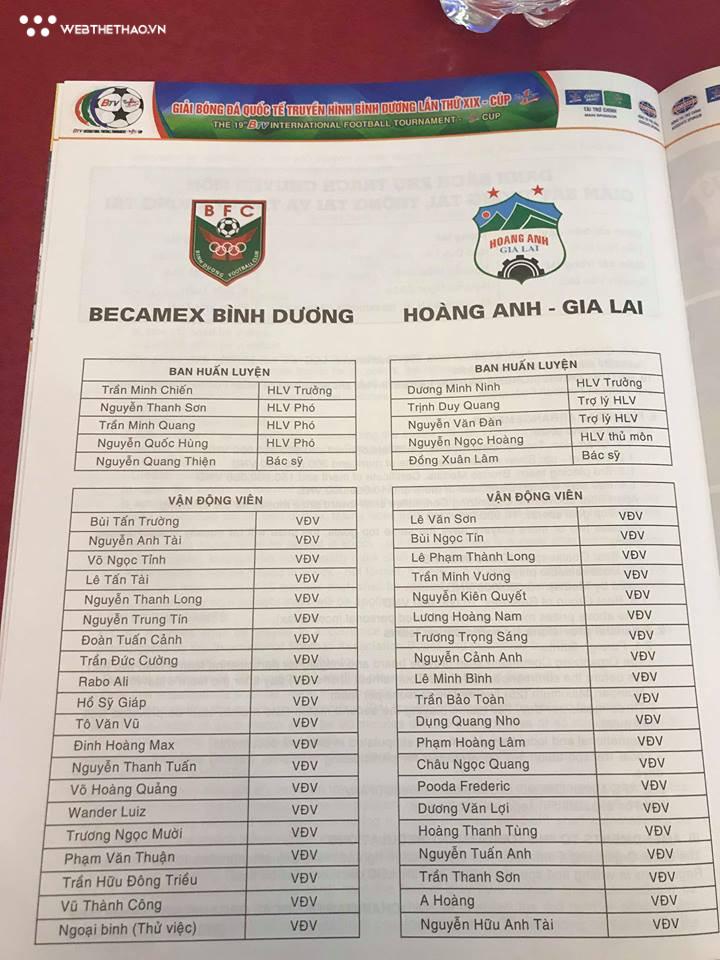 Tiền vệ Tuấn Anh tái xuất ở giải giao hữu truyền thống nhất Việt Nam - Ảnh 3.