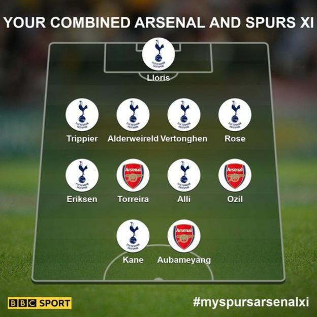 5 lí do để Tottenham đánh bại Arsenal ở derby bắc London - Ảnh 7.