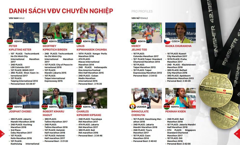 Nguyễn Khoa, Lò Thị Thanh VĐ giải chạy marathon quốc tế TPHCM - Ảnh 3.
