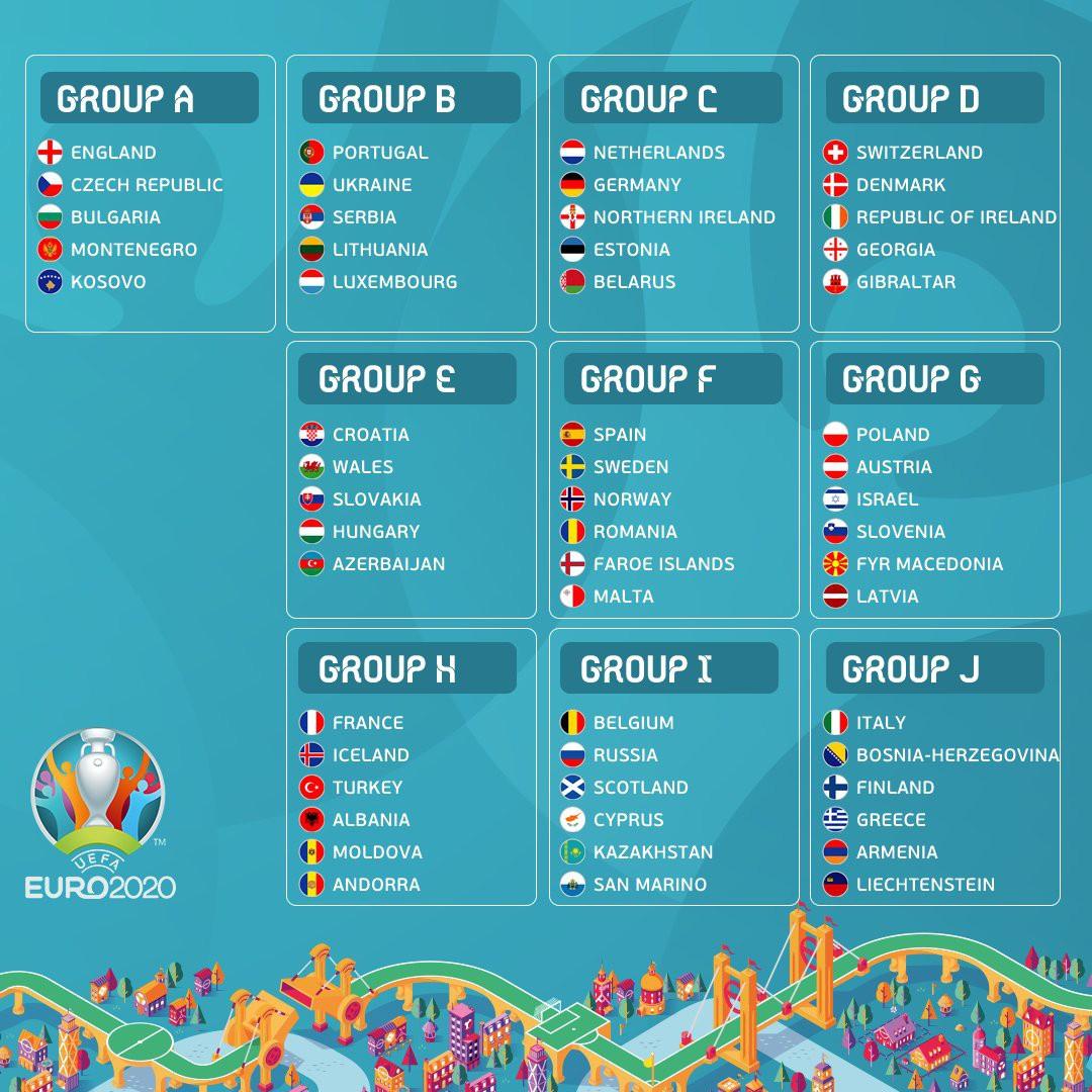 Kết quả bốc thăm vòng loại EURO 2020: Đức tái đấu Hà Lan, ĐKVĐ Bồ Đào Nha gặp khó - Ảnh 5.