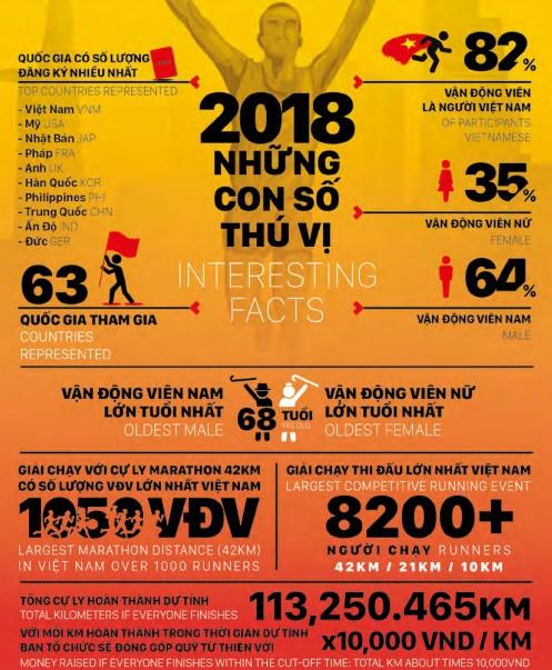 Nguyễn Khoa, Lò Thị Thanh VĐ giải chạy marathon quốc tế TPHCM - Ảnh 9.