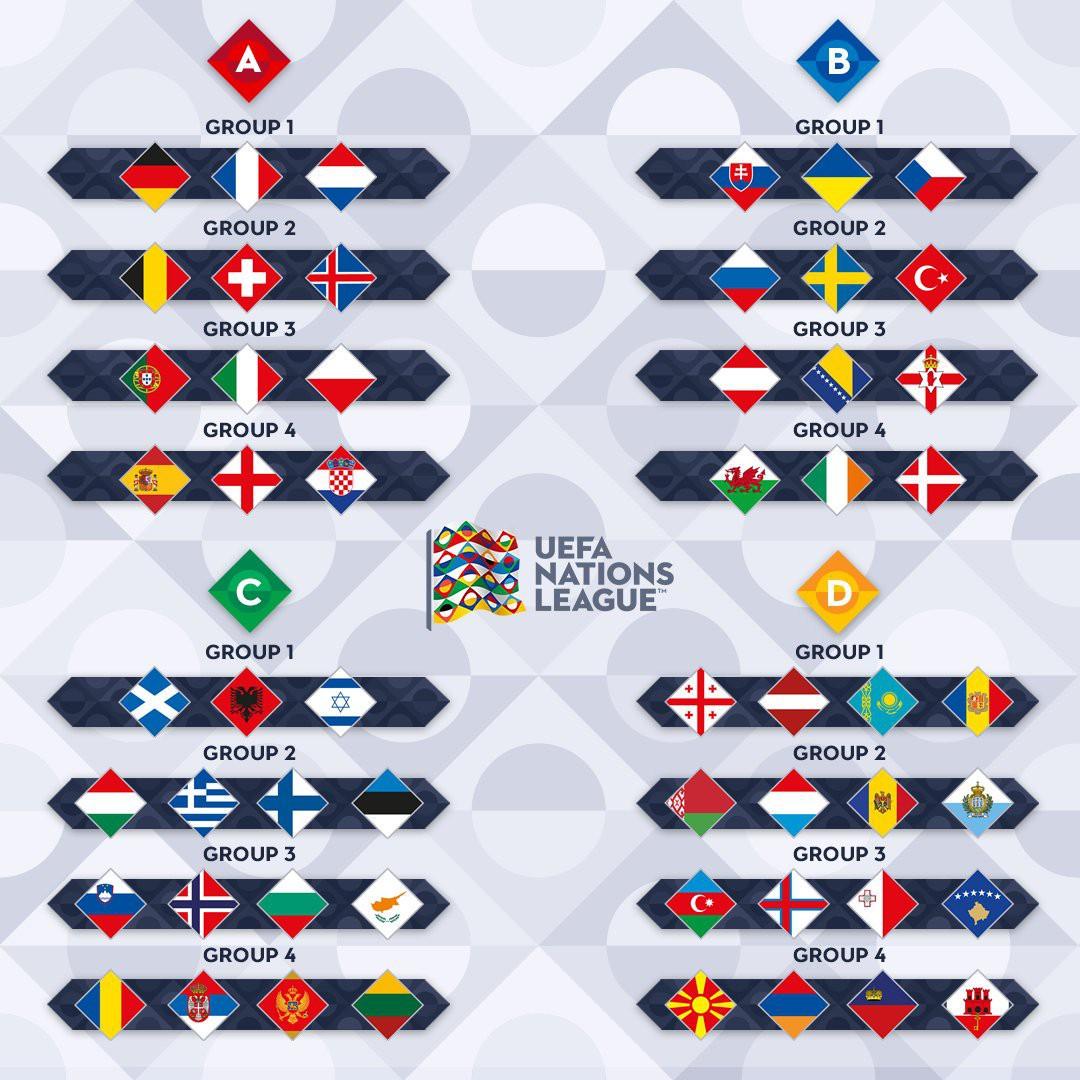 Lịch thi đấu UEFA Nations League 2018/19 - Ảnh 1.