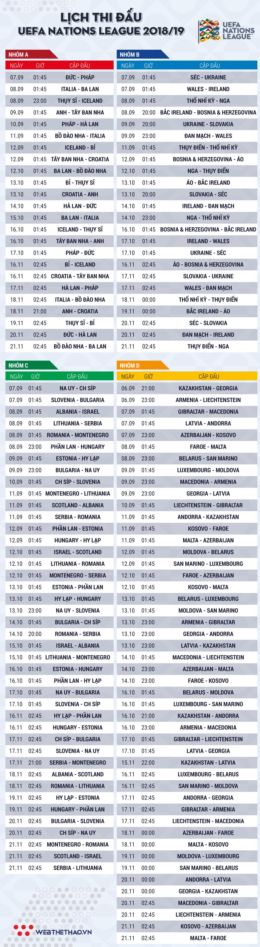 Lịch thi đấu UEFA Nations League 2018/19 - Ảnh 5.