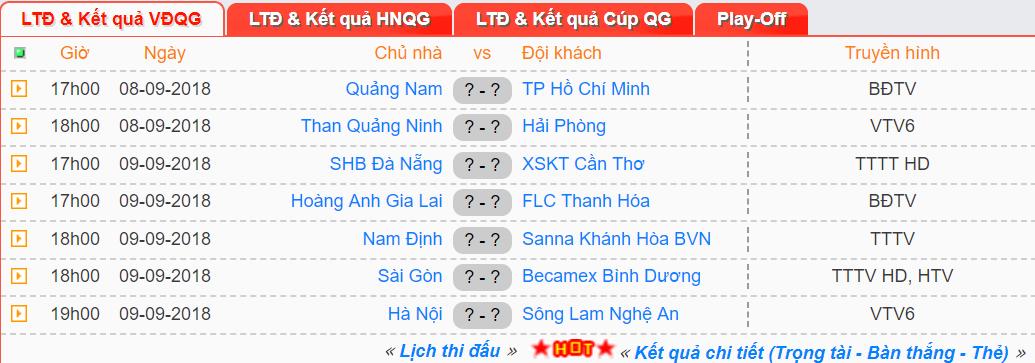 """Nam Định """"chạy cơm từng bữa"""" cho cuộc chiến trụ hạng V.League 2018 - Ảnh 4."""