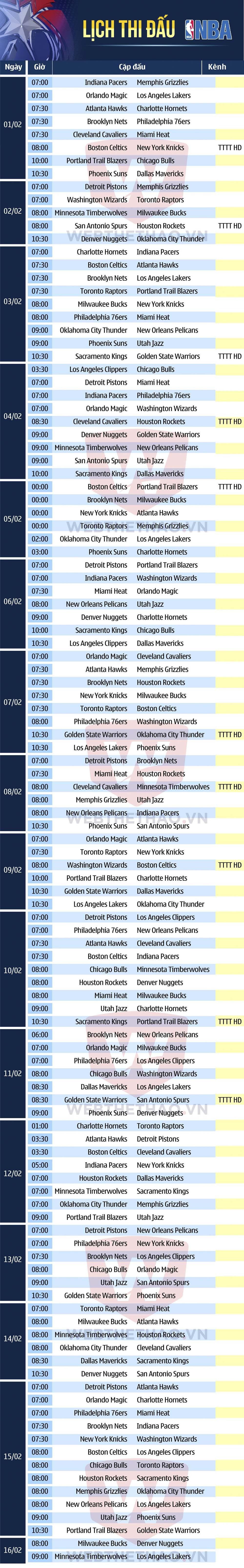 Lịch thi đấu bóng rổ NBA 2017/18 tháng 02 tuần 1-2