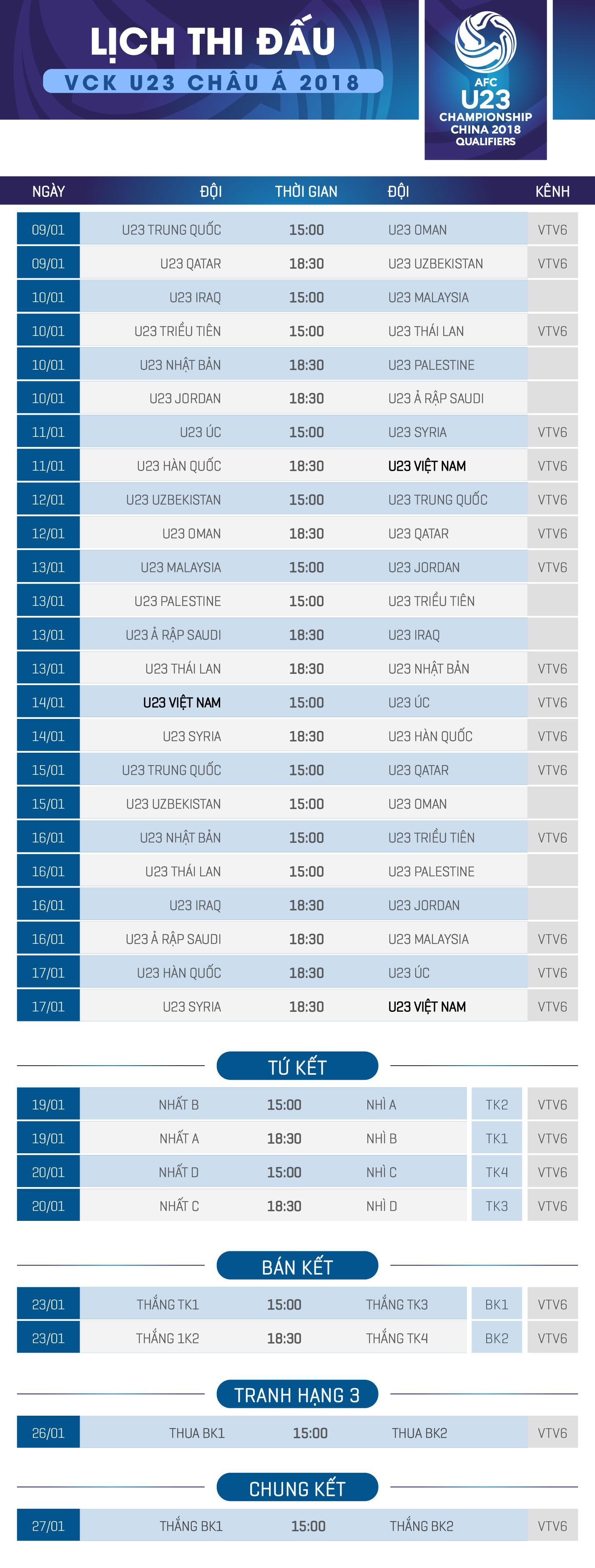 Lịch thi đấu VCk U23 Châu Á 2018. Tại giải đấu này, U23 Việt Nam nằm ở bảng D cùng với các đội U23 Hàn Quốc, U23 Úc và U23 Syria.