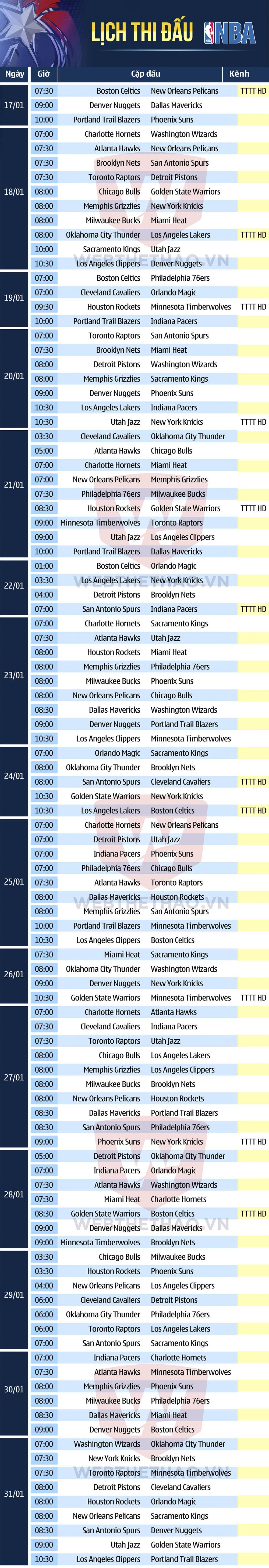 Lịch thi đấu bóng rổ NBA 2017/18 tháng 01 tuần 3-4