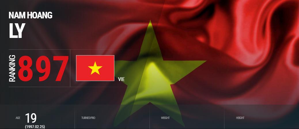 Hoàng Nam vươn lên vị trí thứ 897 thế giới. Ảnh: ATP