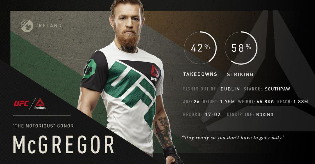 Conor McGregor trong bộ Fight kit của Reebok