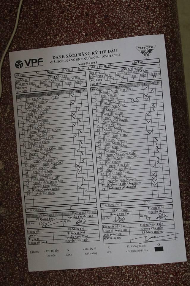 Danh sách thi đấu của XSKT.Cần Thơ và QNK.Quảng Nam
