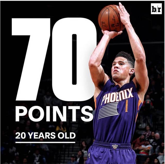 Booker đi vào lịch sử khi ghi được 70 điểm ở độ tuổi 20
