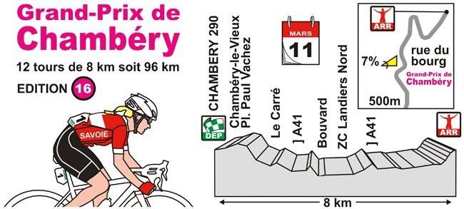 Bản đồ đường đua giải Grand Prix de Chambery lần thứ 16
