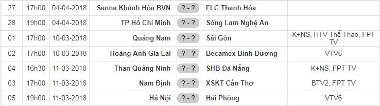 hình ảnh: Lịch thi đấu vòng 1 V.League 2018