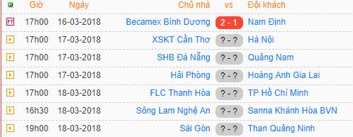 Lịch thi đấu và kết quả vòng 2 V.League 2018 trước trận đấu Hải Phòng FC - HAGL