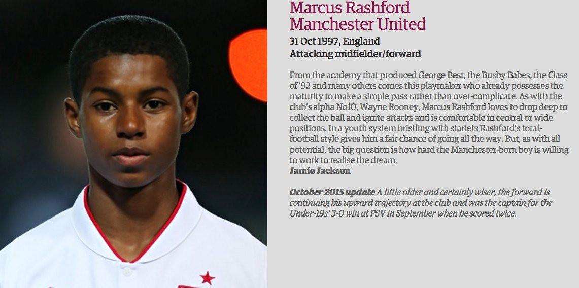 Rashford thực chất là cầu thủ của đội U19