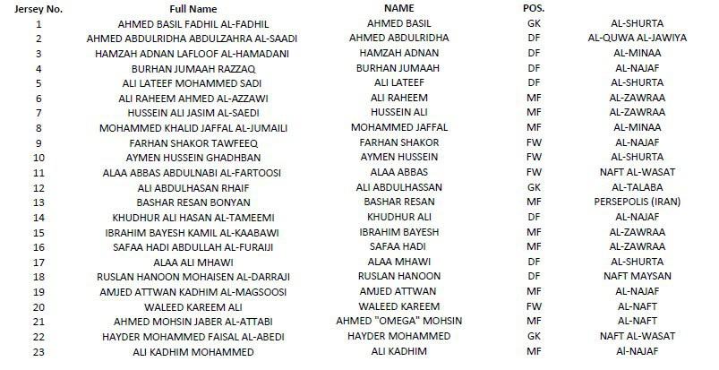 Danh sách 23 cầu thủ của U23 Iraq tham dự VCK U23 châu Á 2018.
