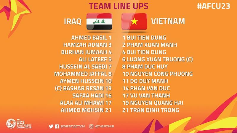 Đội hình xuất phát của U23 Việt Nam thi đấu với U23 Iraq. Hình ảnh: Asian Football Confederation.