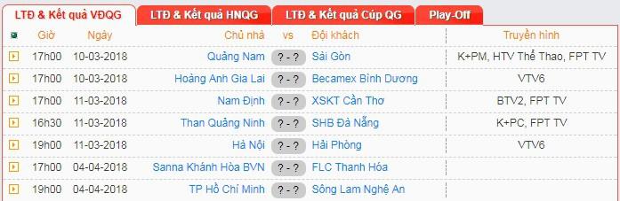 Lịch thi đấu và phát sóng trực tiếp vòng 1 V.League 2018.