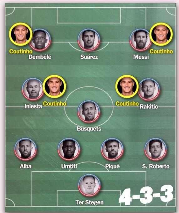 Hình ảnh: Những vị trí Coutinho có thể chơi trong sơ đồ 4-3-3 của Barca