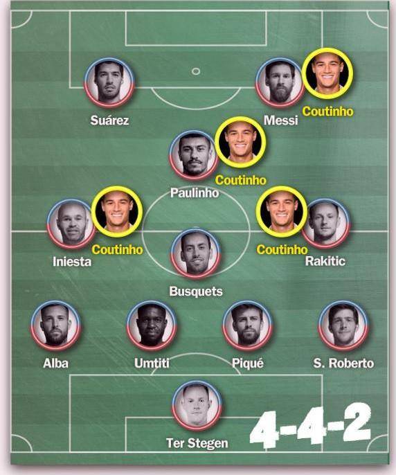 Hình ảnh: Những vị trí Coutinho có thể chơi trong sơ đồ 4-4-2 của Barca