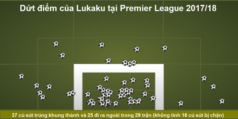 Hình ảnh: Dứt điểm của Lukaku