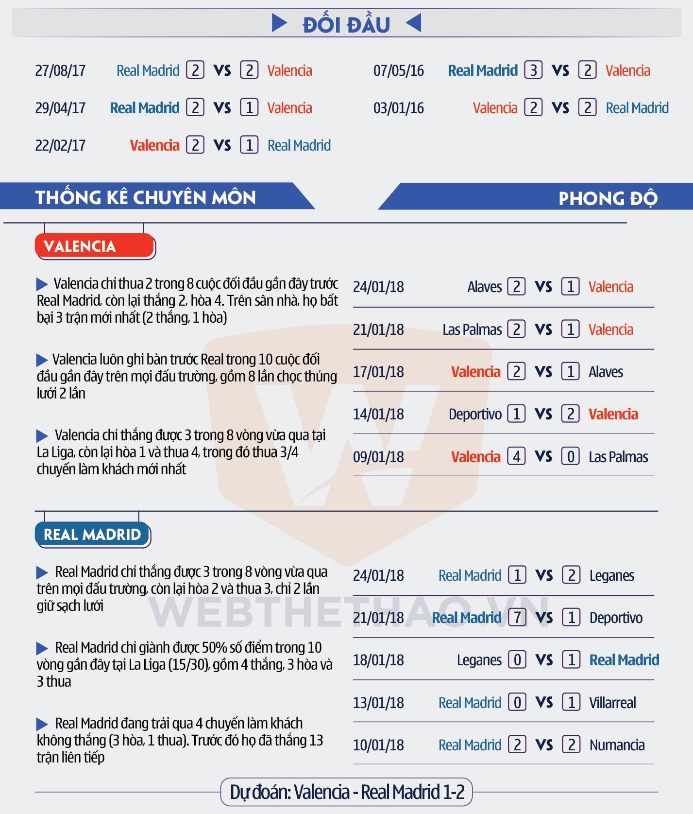 Hình ảnh: Thông số chuyên môn 2 đội