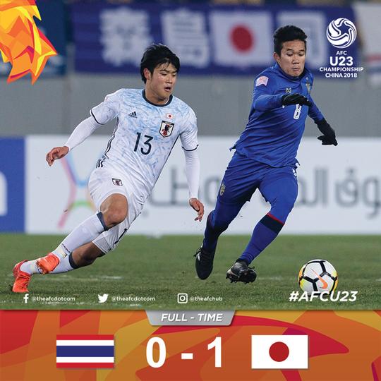 U23 Thái Lan gây thất vọng ở VCK U23 châu Á 2018. Ảnh: AFC