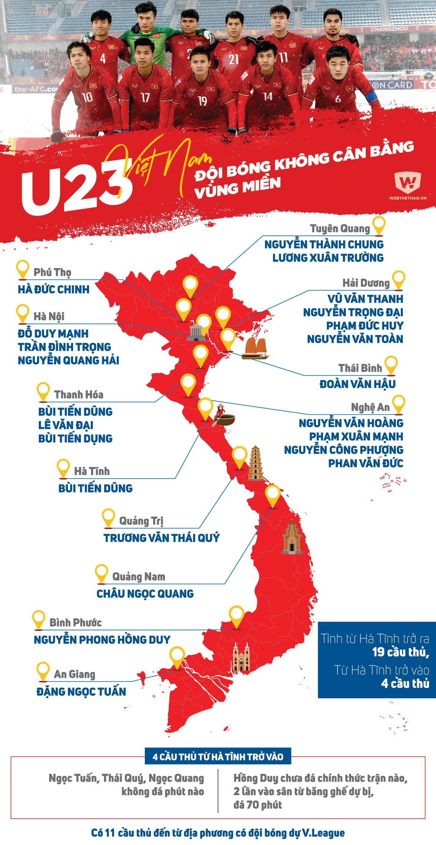 Các cầu thủ U23 Việt Nam xuất thân chủ yếu từ các địa phương ở Hà Tĩnh trở ra. Đồ họa: Định Lê