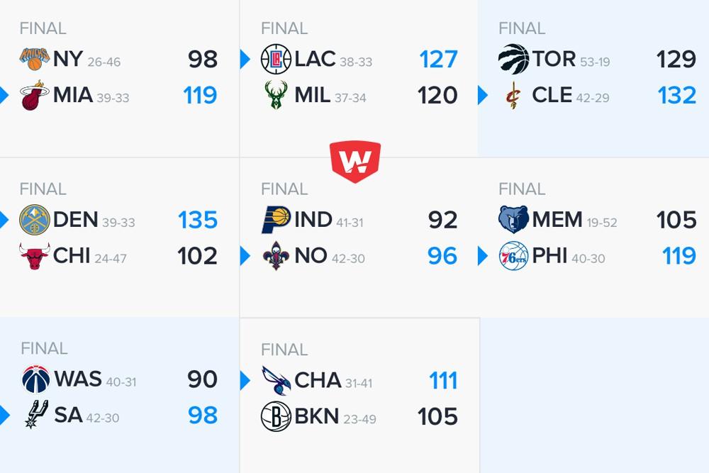 Kết quả tổng hợp NBA ngày 22/03.
