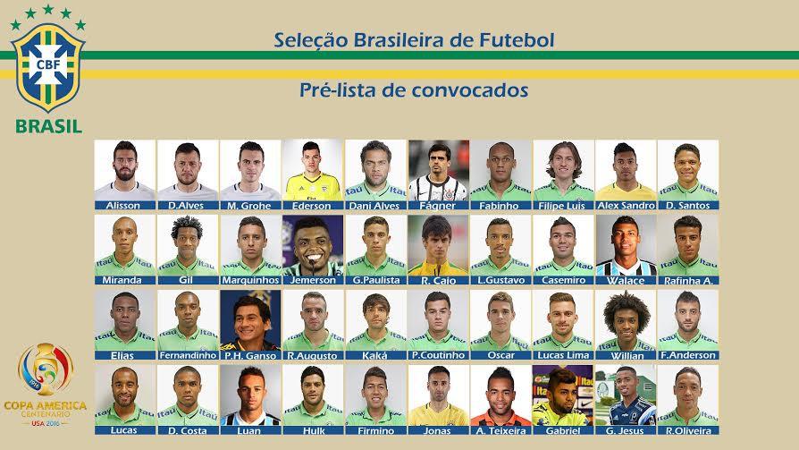 Copa America chưa khởi tranh, Brazil đã ''đầu hàng''?