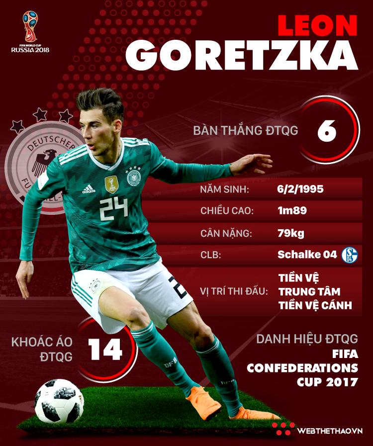 Thông tin cầu thủ Leon Goretzka của ĐT Đức dự World Cup 2018
