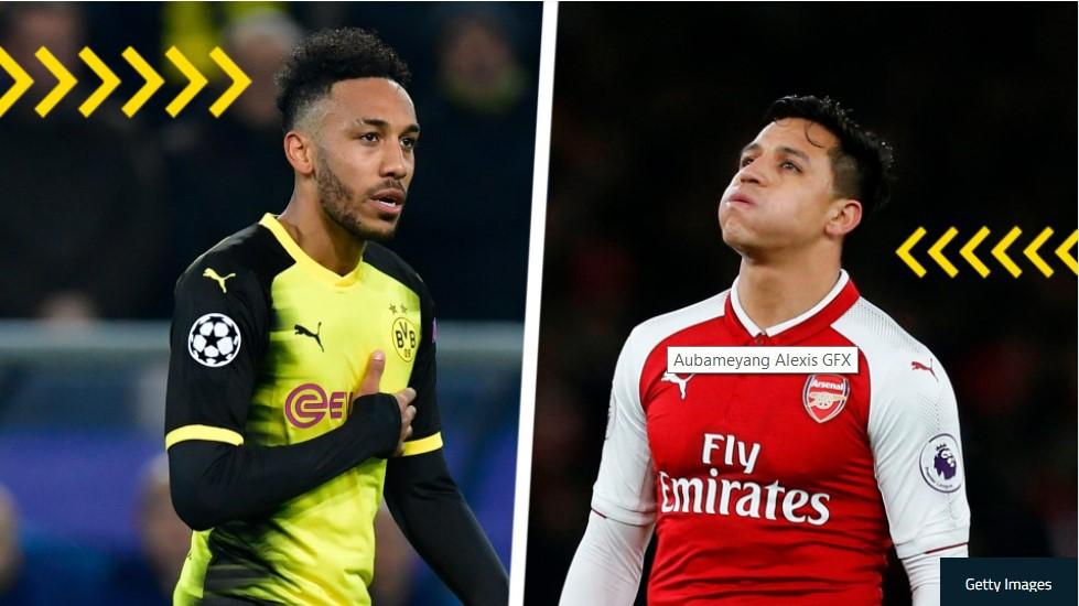 Hình ảnh: Arsenal đang muốn chiêu mộ Aubameyang để thay Sanchez