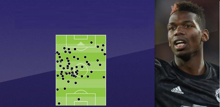 Hình ảnh: Vị trí chạm bóng của Pogba trước Sevilla