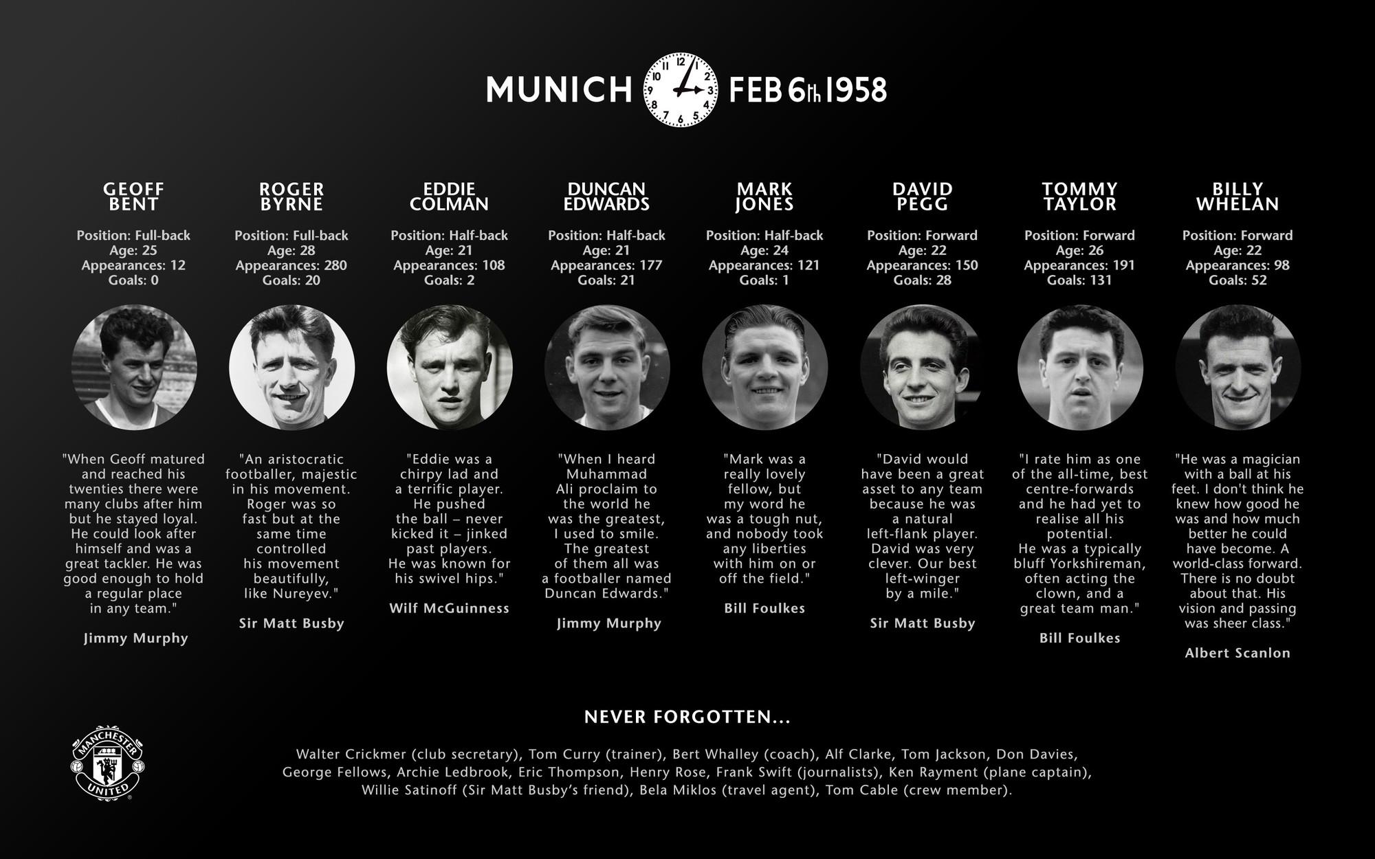 Hình ảnh: 8 cầu thủ Man United đã mãi mãi không bao giờ trở về sau thảm họa Munich