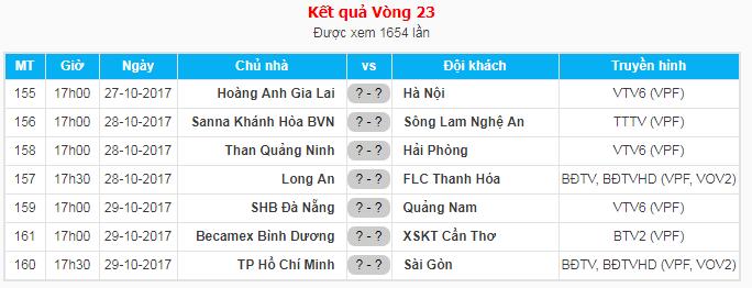Lịch thi đấu vòng 23 V League 2017