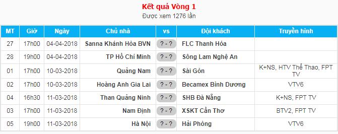 Lịch thi đấu vòng 1 V.League 2018. Ảnh: VPF