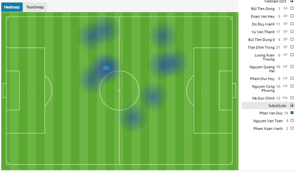 Biểu đồ nhiệt của Phan Văn Đức trong 12 phút thi đấu với U23 Hàn Quốc. Ảnh: AFC.