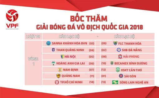 Vòng 1 V.League 2018 đã có lịch thi đấu và thời gian, tuy nhiên các vòng đấu còn lại vẫn chưa được BTC công bố. Ảnh: VPF.