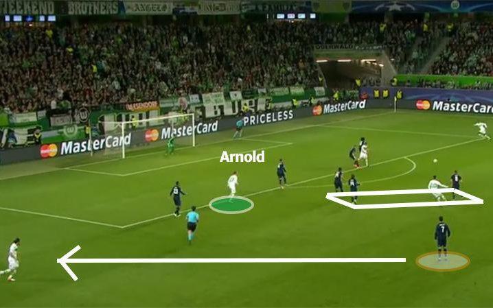 Ronaldo đáng lẽ ra phải theo sát Ricardo Rodriguez trong tình huống này