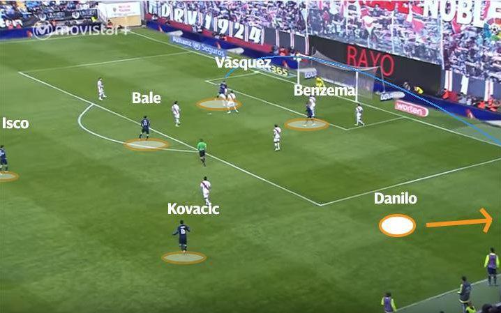 Hơn nửa đội hình Real tham gia tấn công trong pha bóng này
