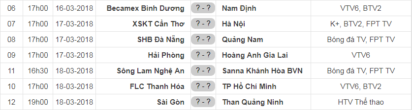 hình ảnh: Lịch thi đấu vòng 2 V.League 2018