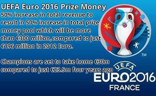 Hà Lan mất 10 triệu bảng?